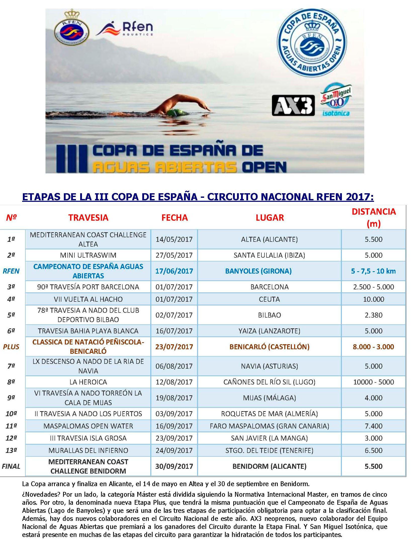 III COPA DE ESPAÑA de Aguas Abiertas 2016 - 2017