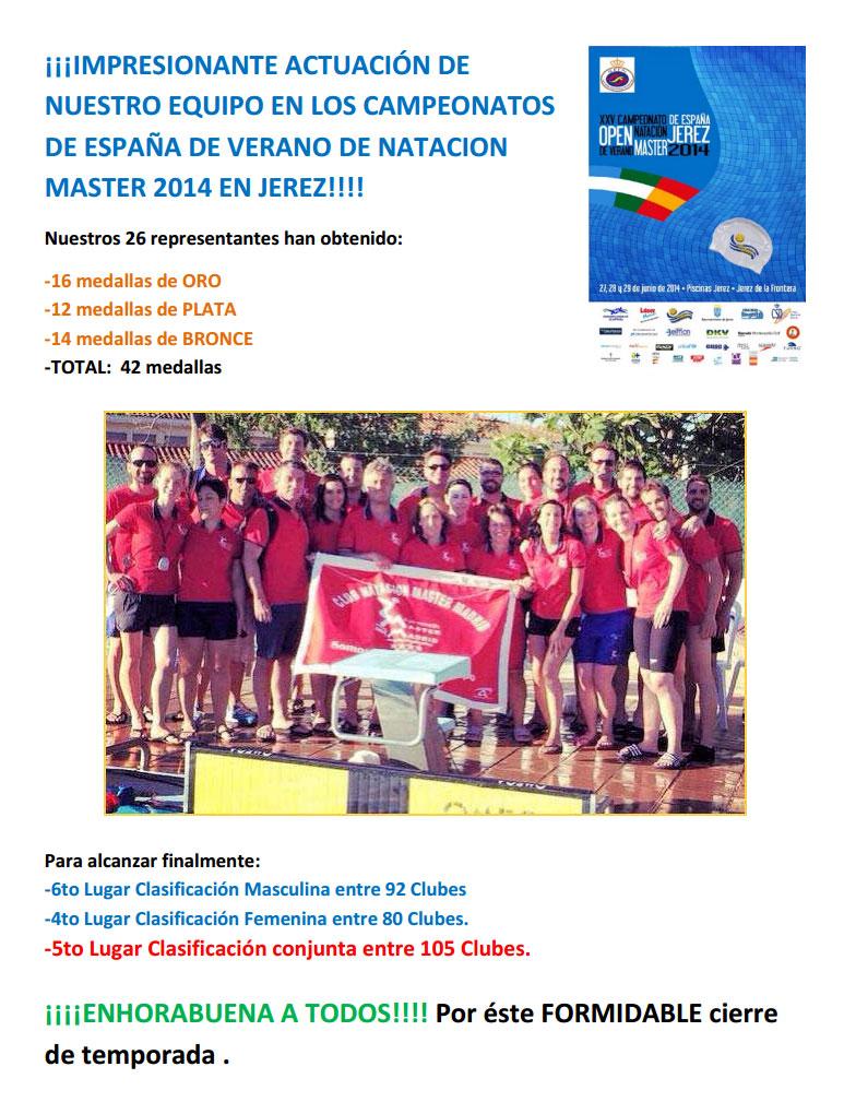 Campeonato de España de Verano de Natación Master